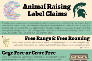 Animal raising claims can be confusing on food labels