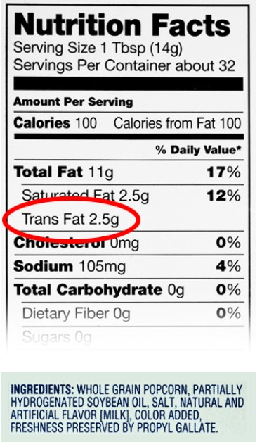 New 2015 Regulations On Trans Fats And Partially
