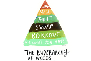 Thrift, make and buy: The top levels of the Buyerarchy of Needs