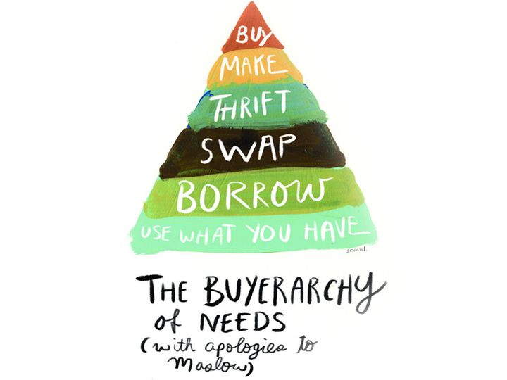 Buyerarchy of Needs. Photo credit: Sarah Lazarovic