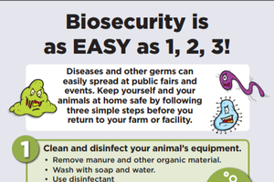 Biosecurity - Easy as 1-2-3 Poster