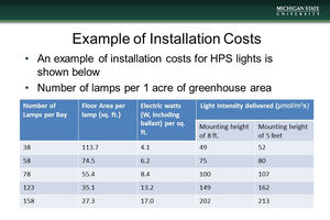 Greenhouse and Horticultural Lighting covers topics on light quality and quantity, and considerations for installing new lighting fixtures. This example from Unit 7 demonstrates installation costs of hanging 400-W HPS lamps at 8 or 5 feet above the crop.