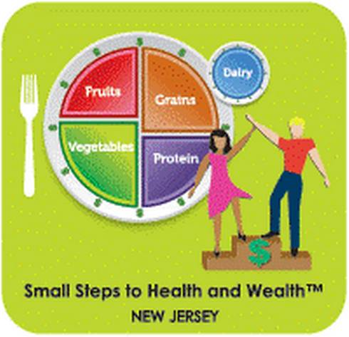 small steps to health and wealth graphic with food groups on plate and people standing on podium