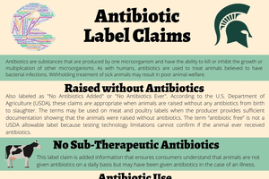 Antibiotic Label Claims