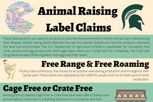Animal Raising Label Claims