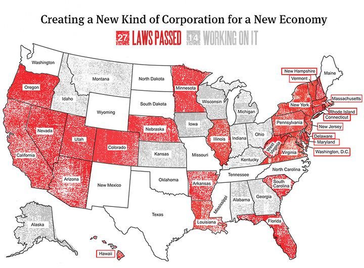 Map of states that have passed or are considering Benefit Corp laws, courtesy of Corp! Magazine. https://www.corpmagazine.com/sales-and-marketing/27-states-adopt-benefit-corp-laws-michigan-still-in-limbo/