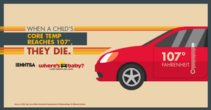 Infograph about heat stroke in cars