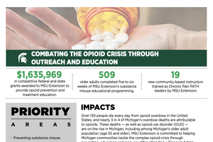 Combating the Opioid Crisis through Outreach and Education