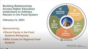 Webinar - Building Relationships Across Higher Education Institutions to Address Racism in the Food System