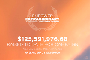 Empower Extraordinary The Campaign for Michigan State University