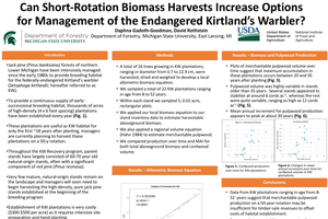 Poster: Can Short-Rotation Biomass Harvests Increase Options for Management of the Endangered Kirtland's Warbler?