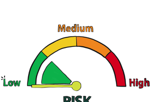 Risk – What is risk?