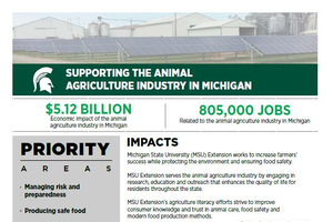 Supporting the Animal Agriculture Industry in Michigan