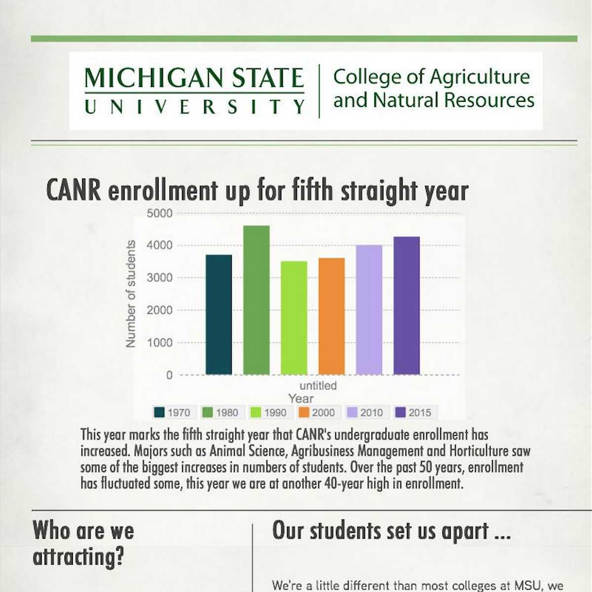 Saint Louis University Header Logo Center