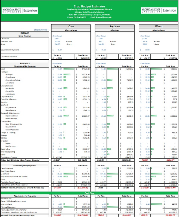 This is the main page of the actual Crop Budget Estimator tool.
