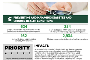 Preventing and managing diabetes and chronic health conditions