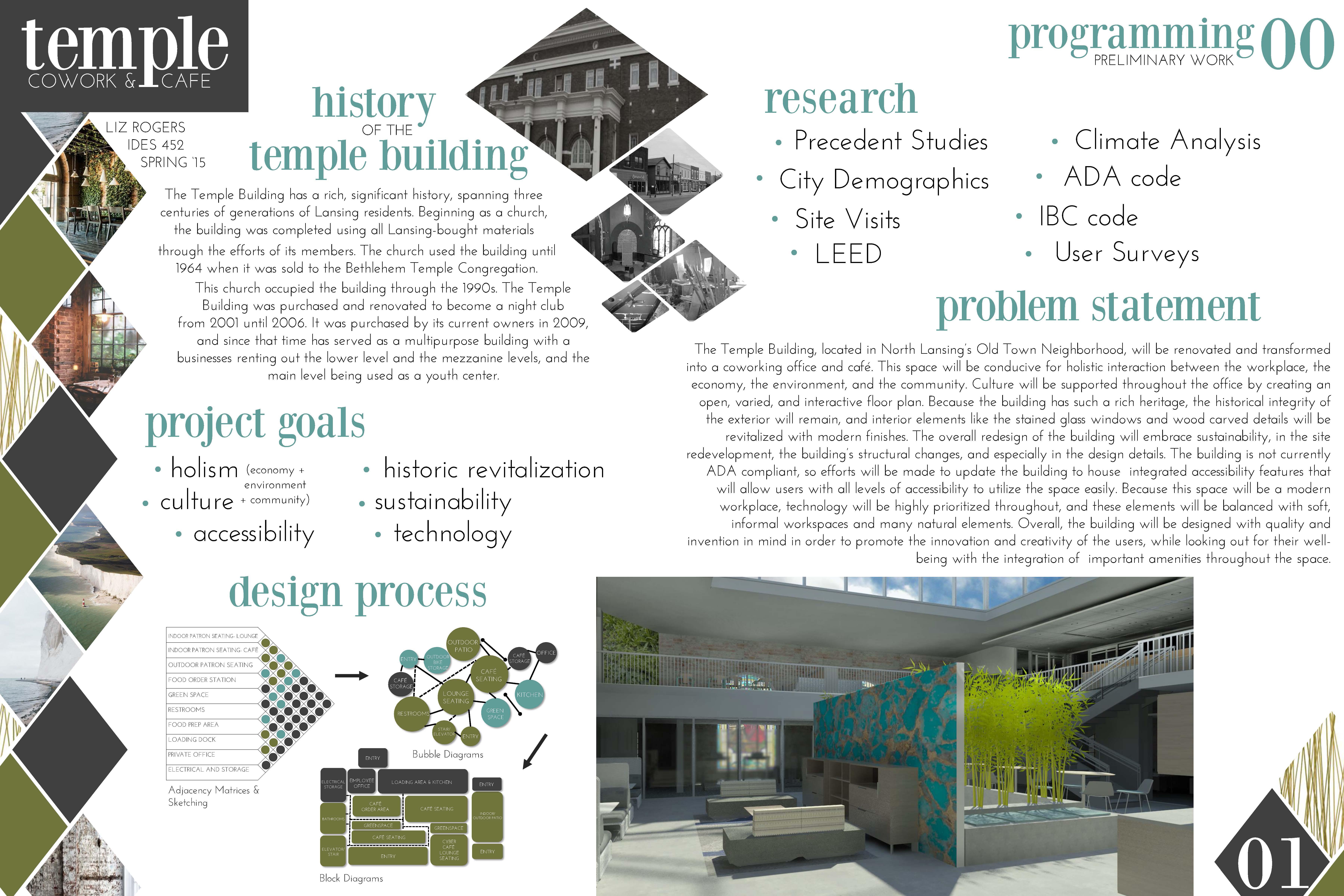 Architecture: Thesis Design Concept Board Architecture