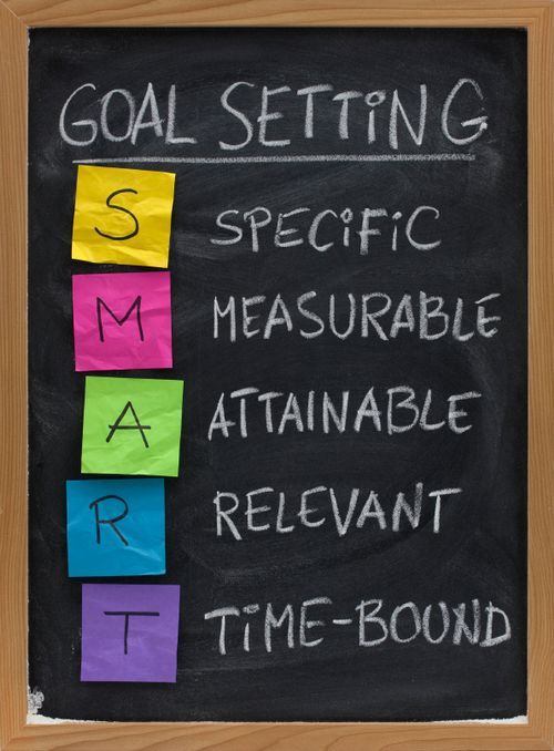 Use SMART goals in your Horse and Pony project.