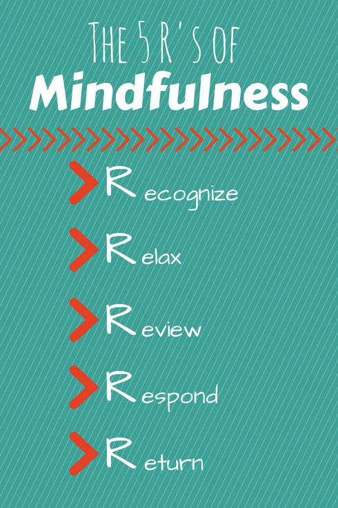 Use the Five R's of Mindfulness to remember and practice mindfulness in your everyday life.