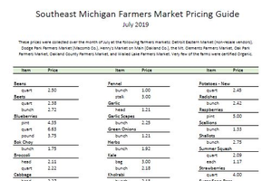list of prices from Metro Detroit farmers markets in July 2019