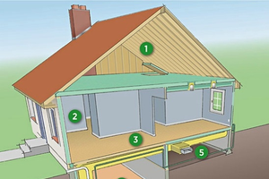 Improving home insulation for savings and comfort: Part 4