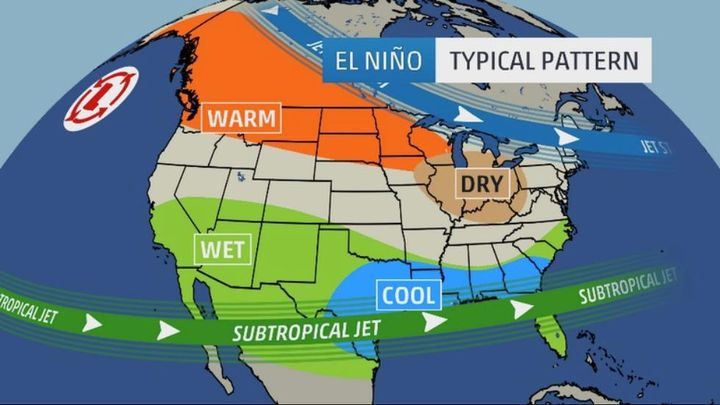 Typical weather patterns in the U.S. during El Niño years. However, these trends can vary significantly across different El Niño events.  Photo credit: The Weather Channel