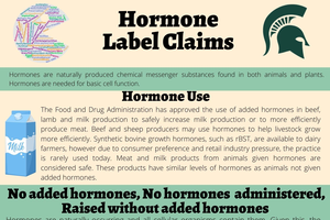 Hormone Label Claims