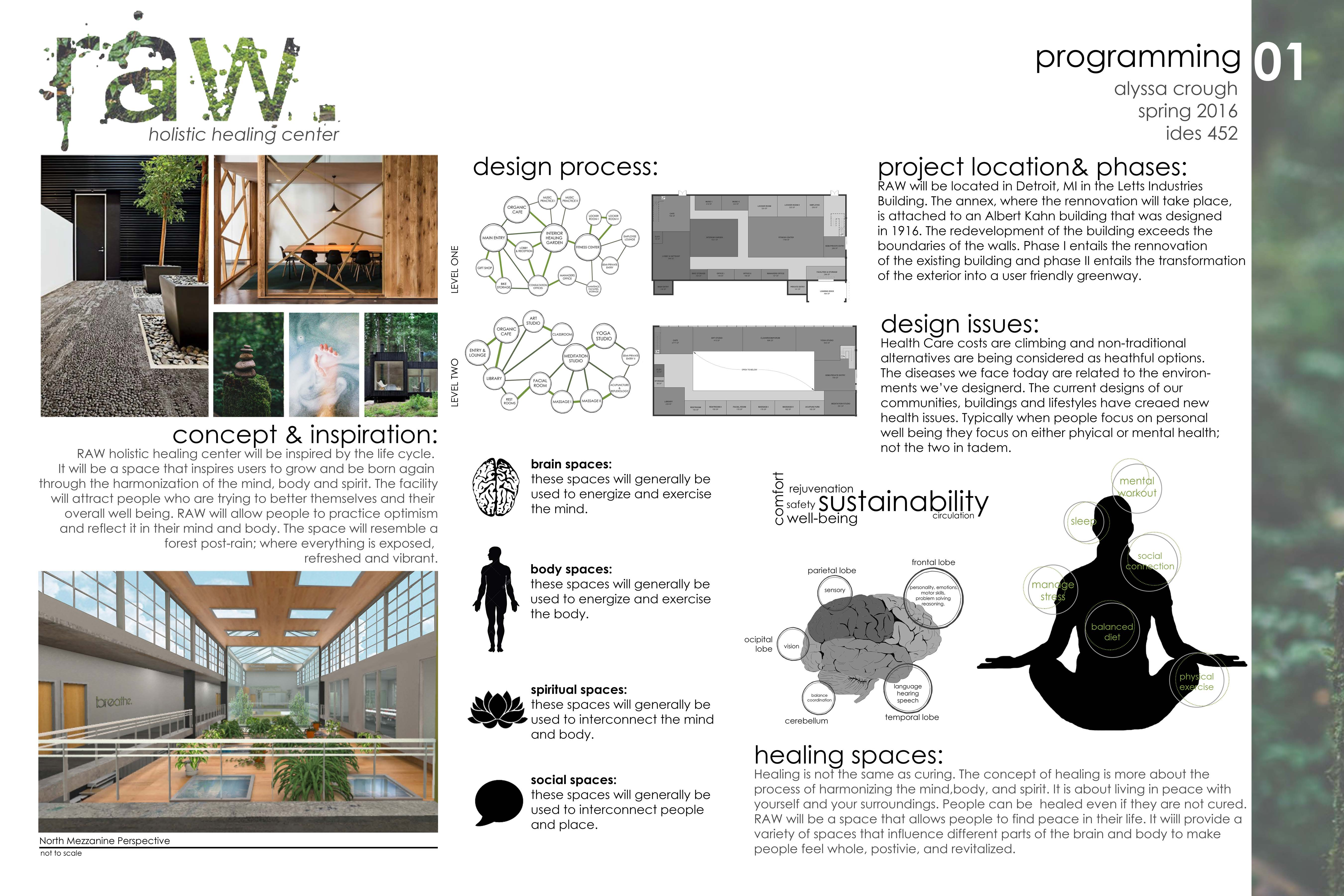 Thesis Project RAW Holistic Healing Center School of Planning