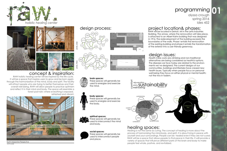 Thesis Project: RAW Holistic Healing Center - School of ...