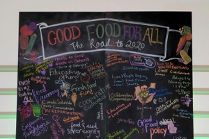 Good Food for All mural