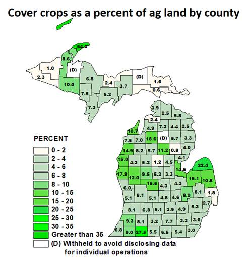 Map of Cover crops as a percent of agricultural land by county.