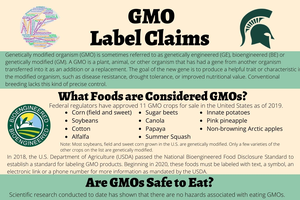 GMO Label Claims