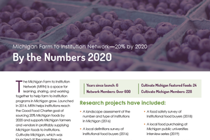 Michigan Farm to Institution Network by the Numbers 2020