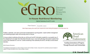 Figure 1. In-House Nutritional Monitoring Database homepage.
