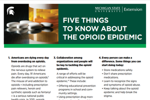 Five things to know about the opioid epidemic