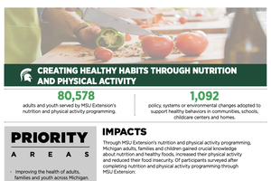 Creating Healthy Habits through Nutrition and Physical Activity