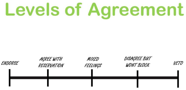 Gradients of agreement scale from endorse to veto.