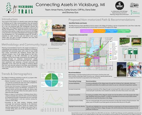 Connecting Assets in Vicksburg, MI Poster