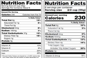 What changes are coming to the Nutrition Facts label?