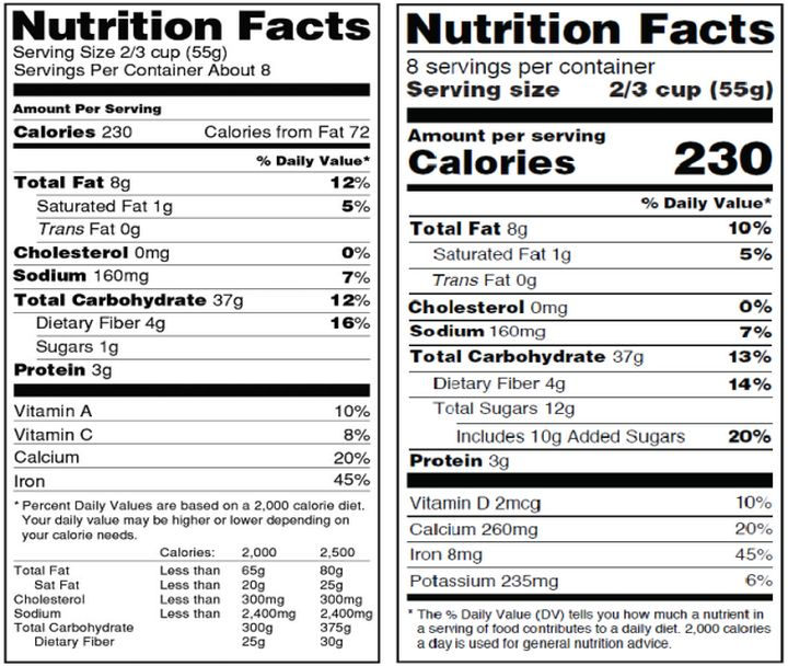 Original label on the left, new label on the right. | Photo source: USDA