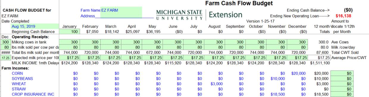 Farm Cash Flow