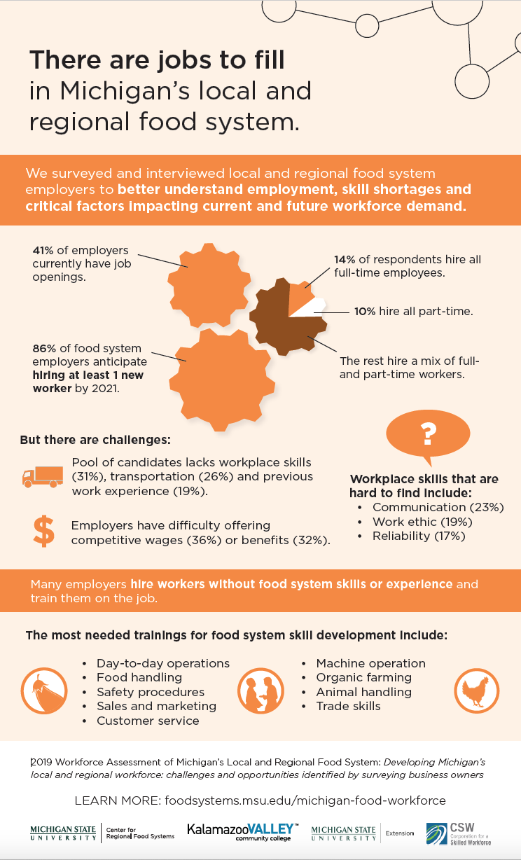 Infographic with key takeaways from this workforce assessment report