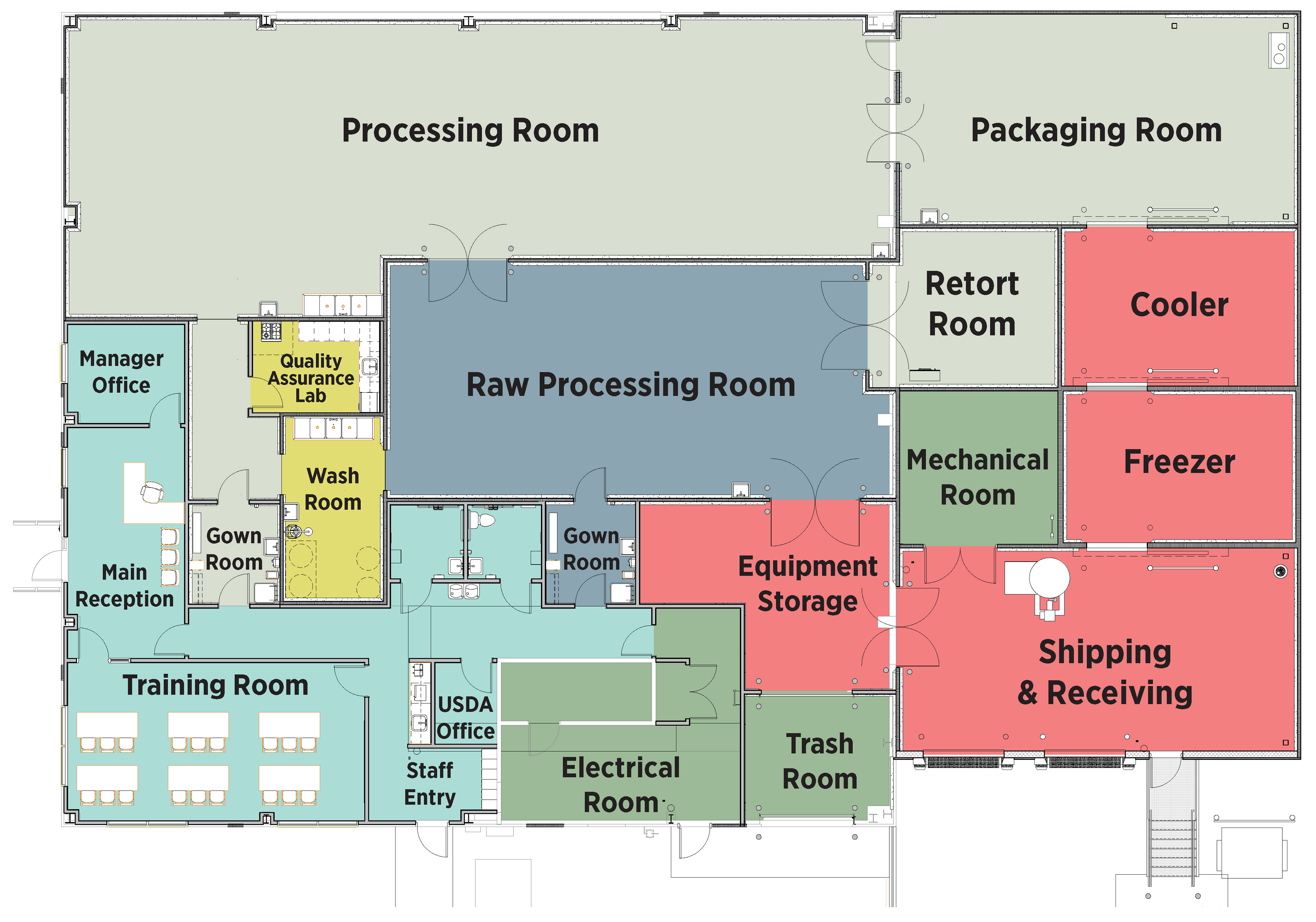 Production Capabilities Food Processing And Innovation Center