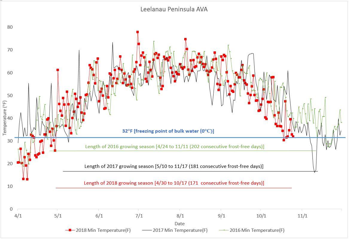 Fig2-LP-graph2018