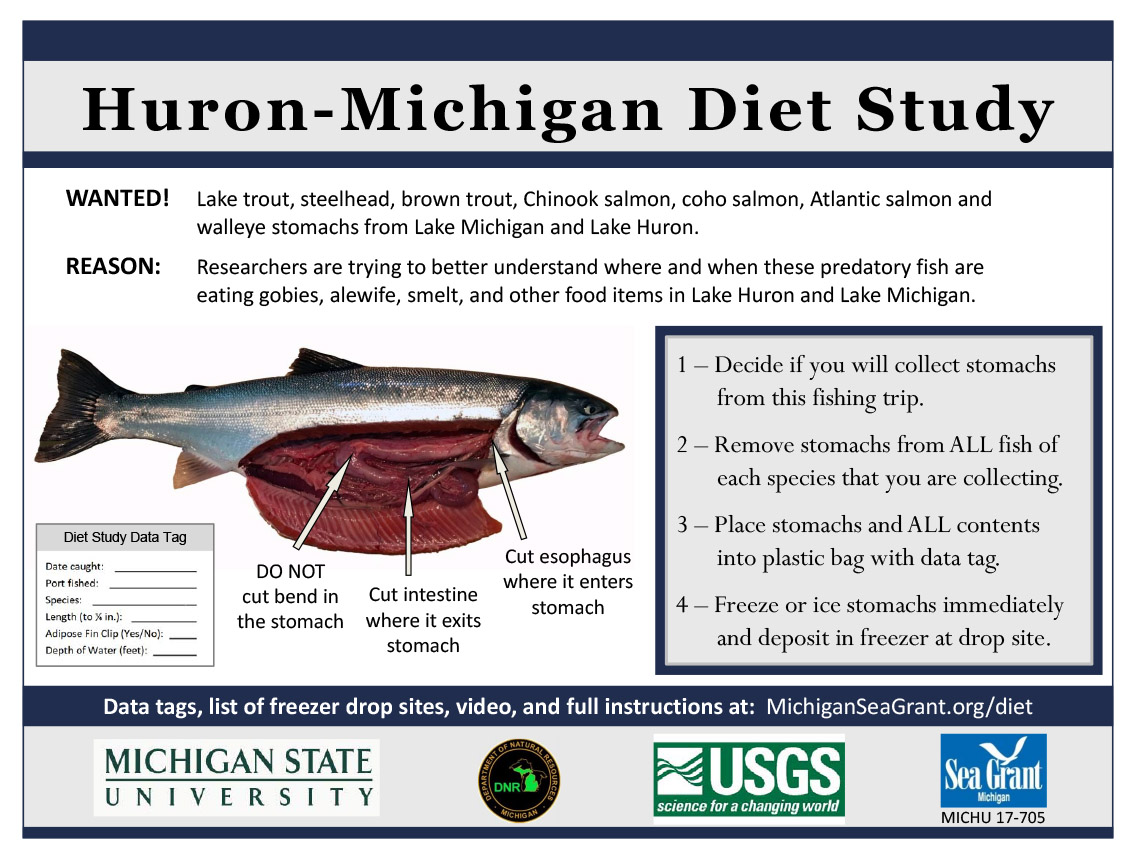 Huron-Michigan-Diet-Study-Sign