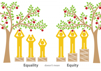 Image result for racial equity
