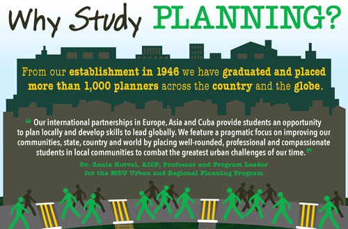 Why Study Planning? Image