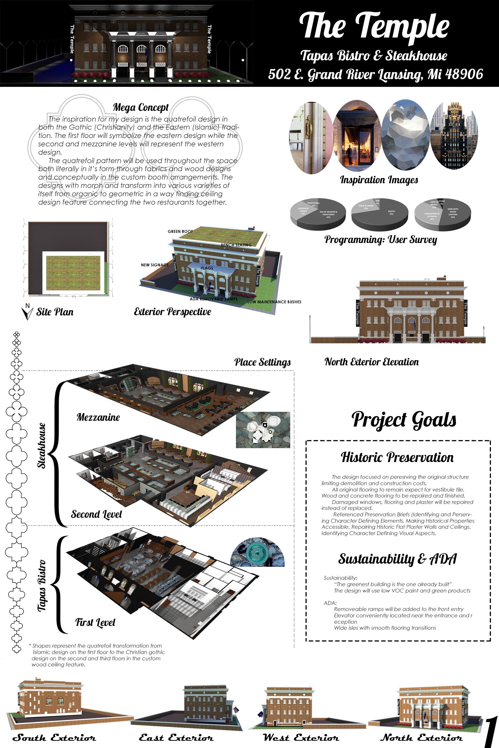 Thesis project plan