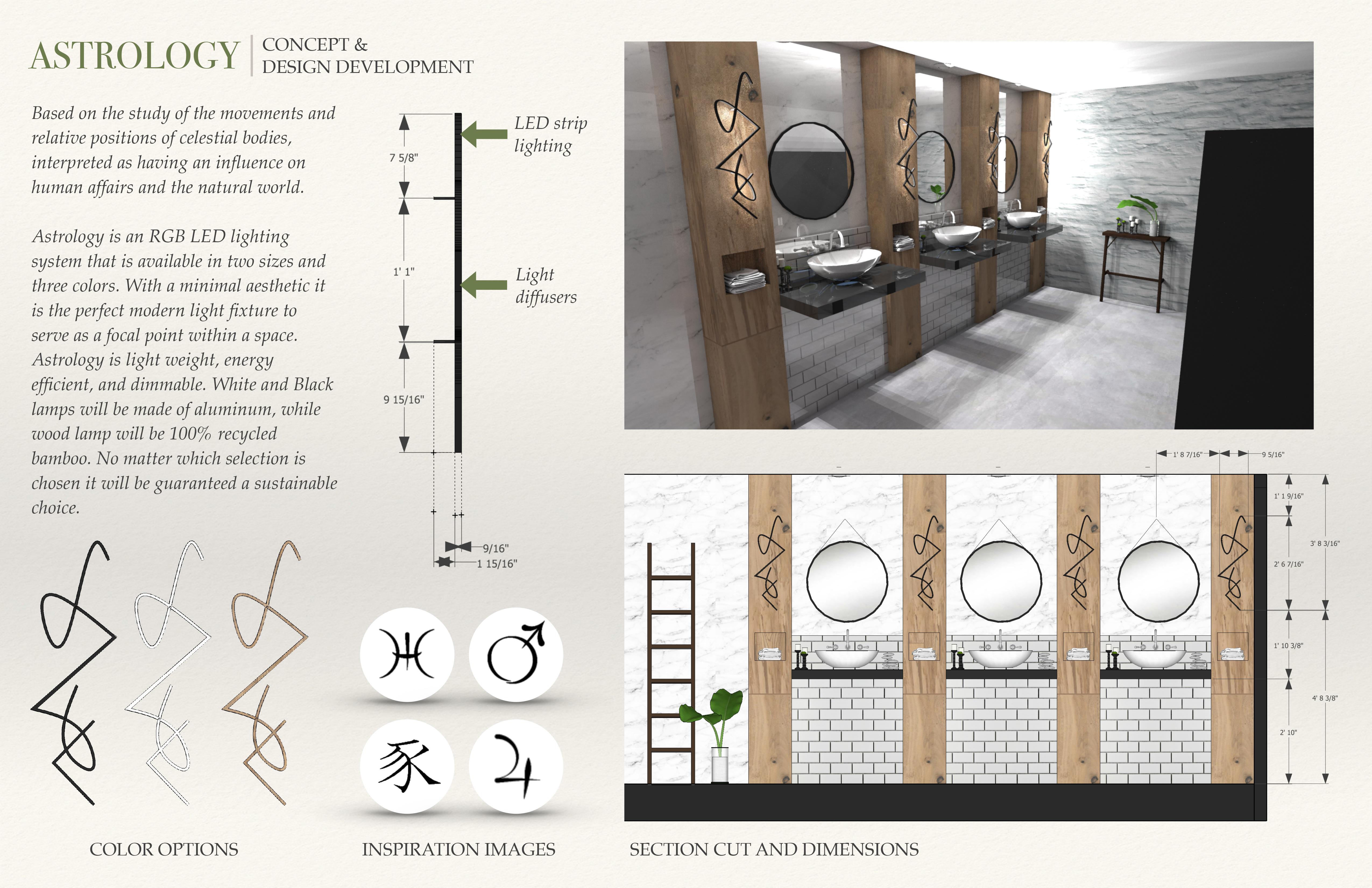 Excellent Board Astrology Light Fixture Concept U Design Development With Interior Statement