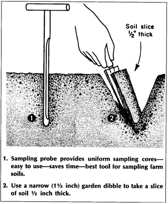 Sampling soils for fertilizer and lime recommendations and for Soil and its uses